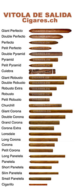 Cigares liste vitola de salida