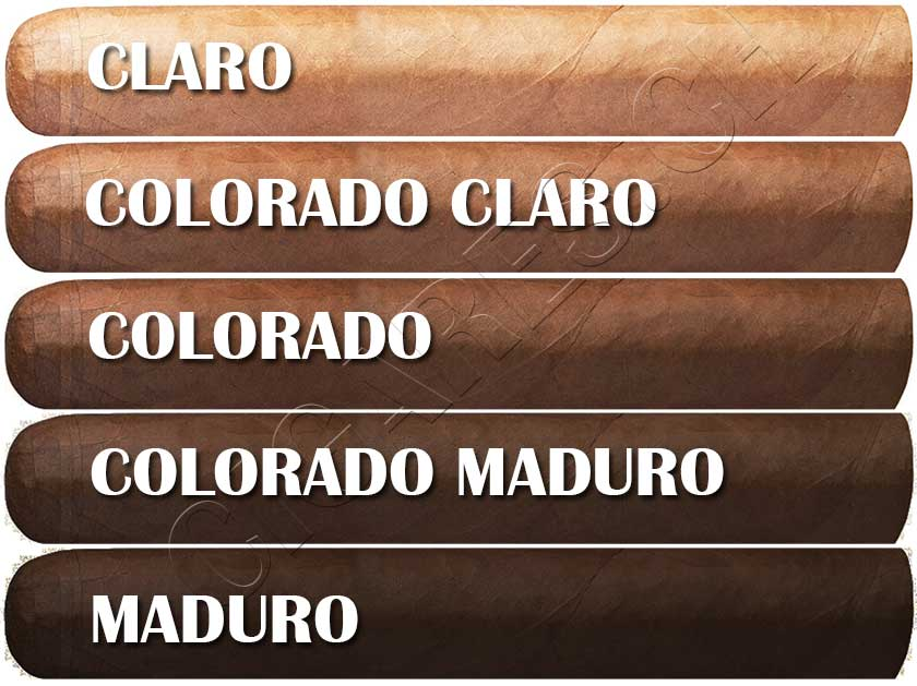 couleurs des cigares cubains