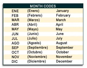 Codes des dates de cigares