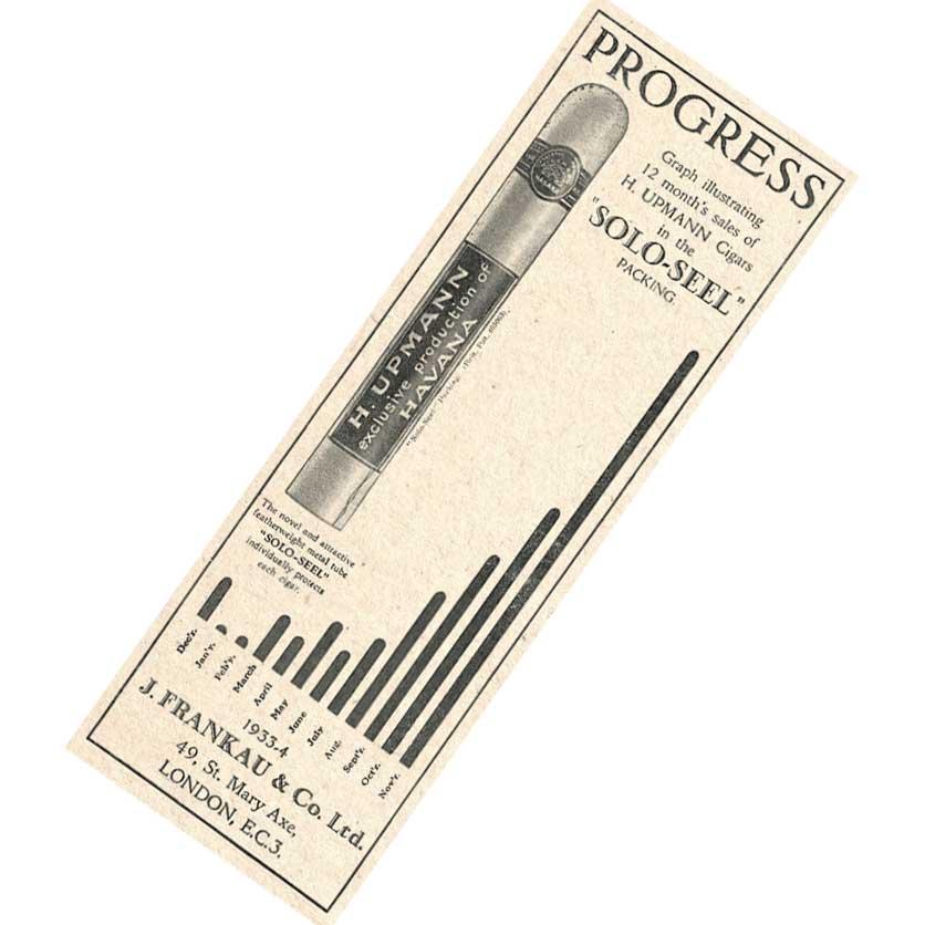 publicité cigare en tube